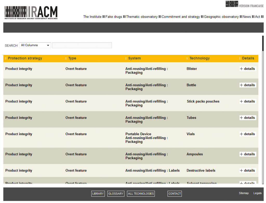 IRACM – Database Gathering Technologies Against Counterfeiting and Fake Medicines