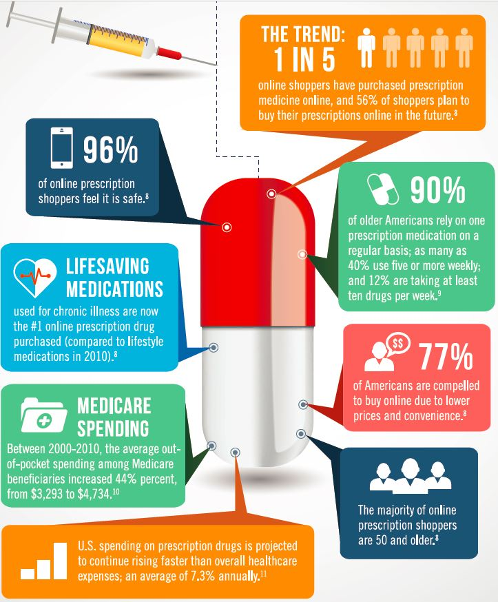 ASOP infographicµ