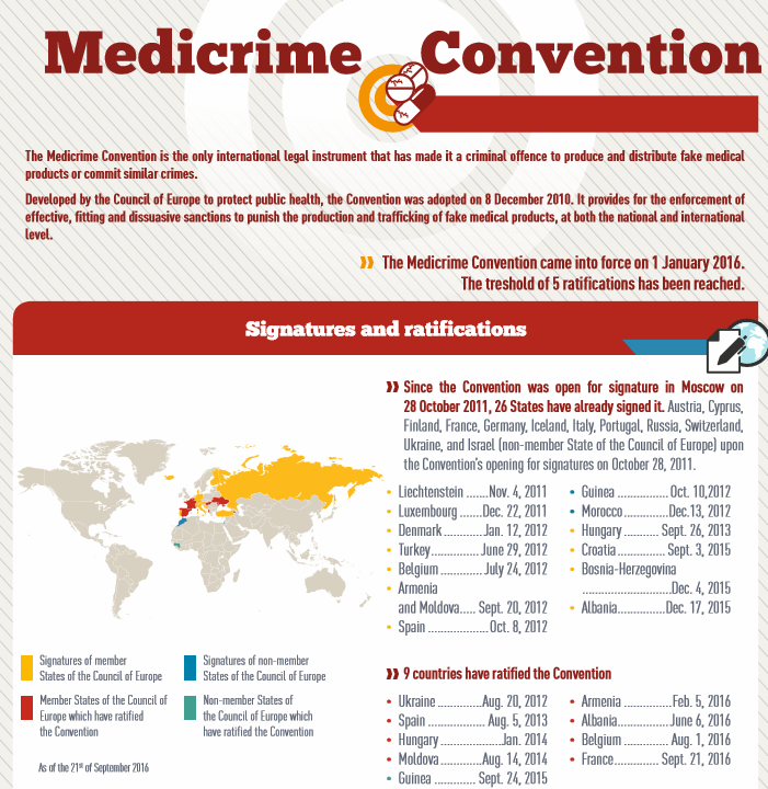 Medicrime Convention