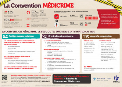 Medicrime-infographic-French_updated 18May2018